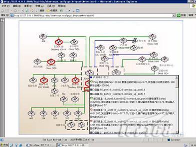 树形结构网络拓扑图