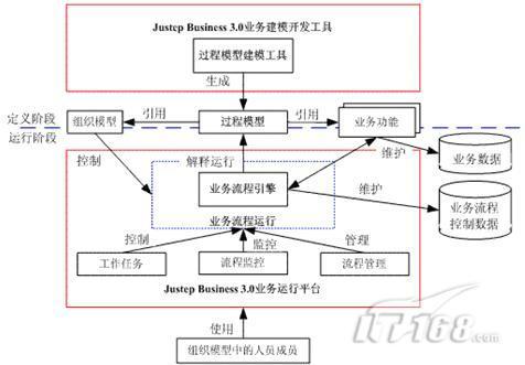 钢铁企业的组织结构