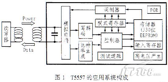 rfid芯片t5557及其fsk读写器电路设计