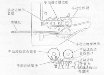夏普sf2030 2040复印机的基本操作