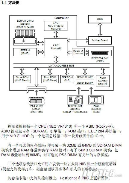 打印机控制器方块图 -it168 复合机专区