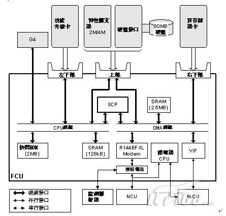 合机印刷电路板