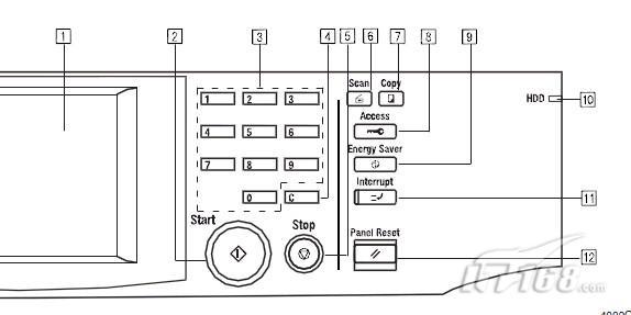 柯尼卡di450复合机控制面板按键和指示灯(三)