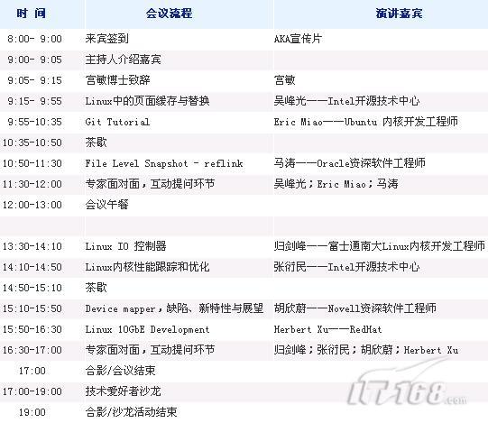 2009中国Linux内核开发者大会即将在京召开