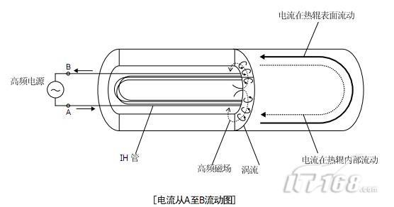 12v高频加热器电路图