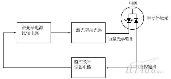 东芝29n6dc电源电路图