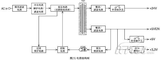 夏普ar-160复印机dc电源电路