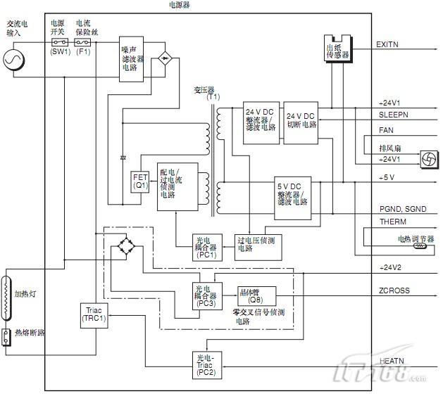 家庭电路布线原理图
