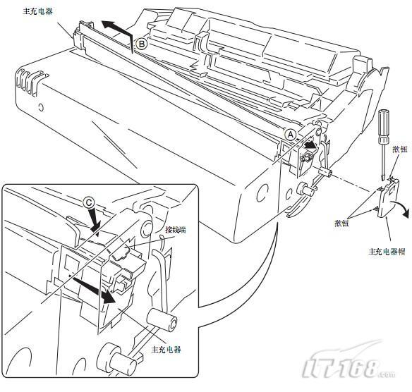 震旦ad-158复印机拆除主充电器