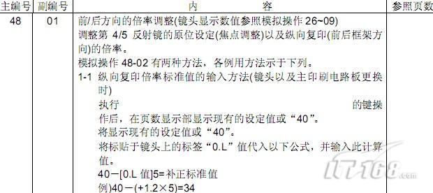 夏普sf1025维修手册模拟详细说明48至49