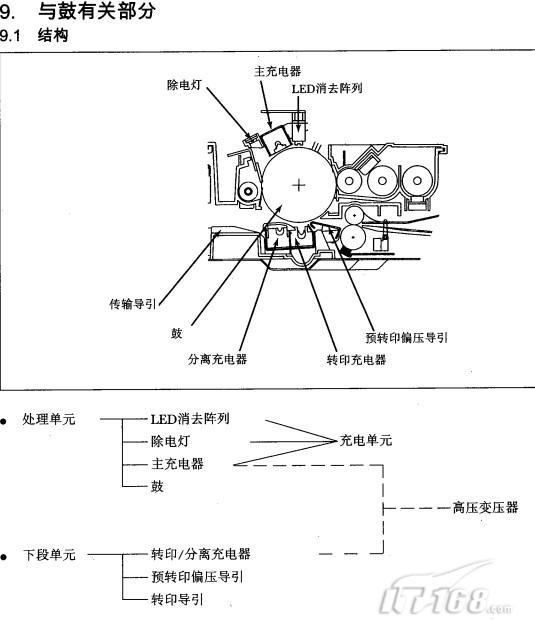 东芝181复印机图解_东芝复印机结构图