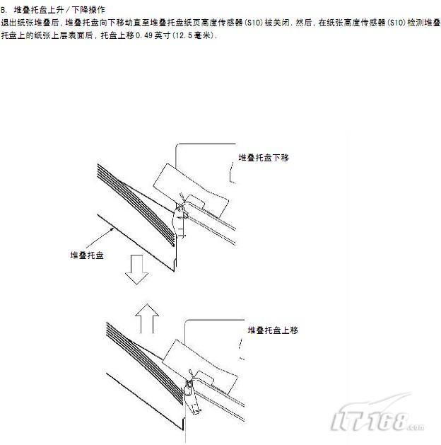 松下 操作 托盘 复印机 堆叠 下降 上升/【IT168