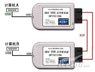 [武汉]usb光纤收发器的3种光纤组网方案