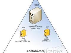 利用VMM 2008 R2实现统一虚机监控运维