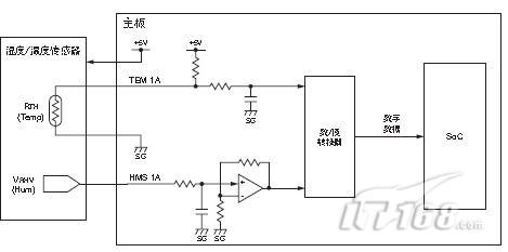 东芝estudio163复合机温度湿度检测电路