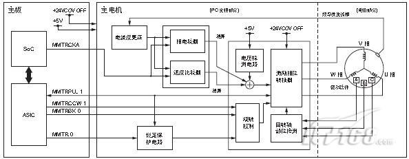 东芝e-studio163主电机控制电路(二)