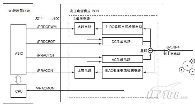 偏压由dc 偏压电流检测电路来检测