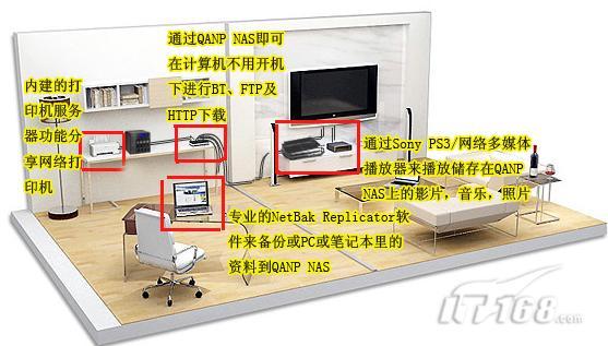 家庭nas_导购:三款威联通家用nas网络存储新品