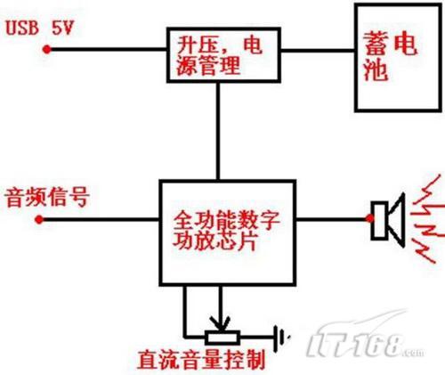 雅兰仕al930功放电路板