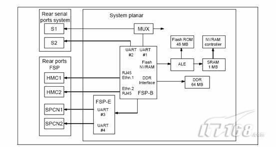 电路 电路图 电子 户型 户型图 平面图 原理图 553_295