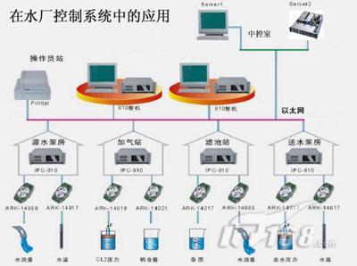 电脑主板电路方框图