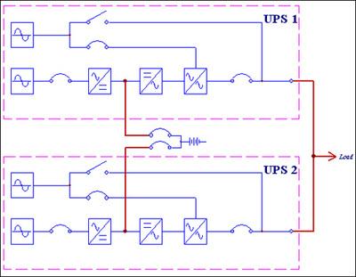 ups电源应用方案