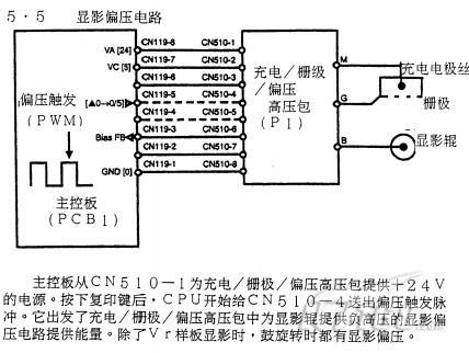 理光a110 173复印机显影偏压电路