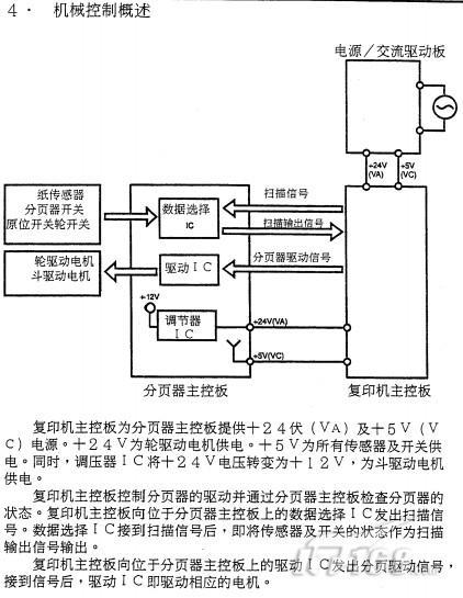 调压器ic将+24v电压转变为+12v