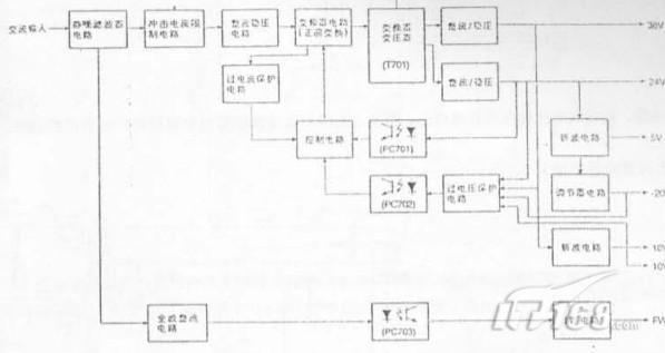 sf2030复印机直流电源电路