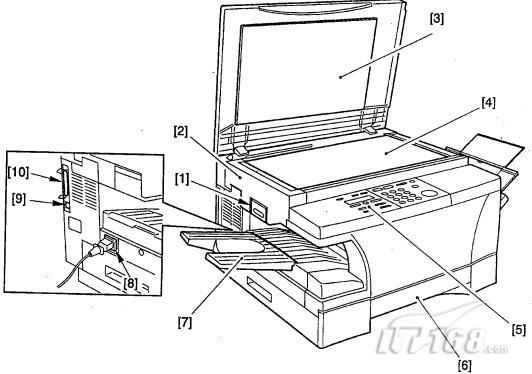 佳能复印机产品外部结构图