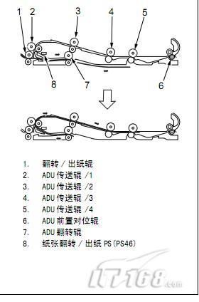 进纸 美能达 机构 复印机 堆叠 di65/美能达复印机DI65无堆叠进纸机构