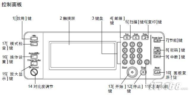 单片机键盘电路的简图