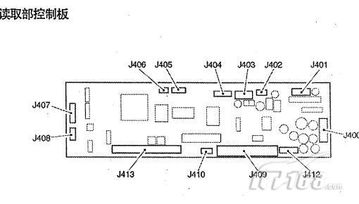 佳能复印机dc控制板与读取控制板