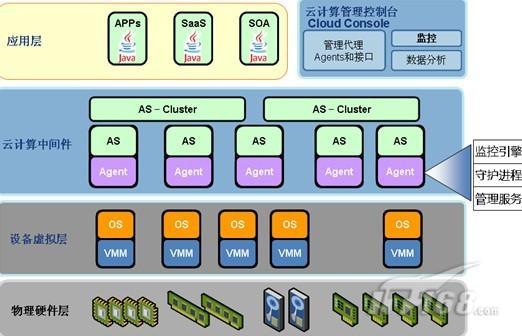 金蝶apusic云导入虚拟化用电脑把通讯录计算苹果手机图片