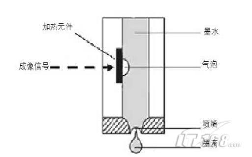 epson针点打印机电路图