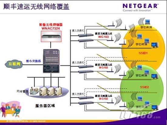 大型主题园区公众移动通信无线网络设计方案
