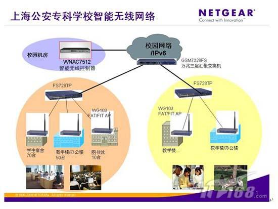wlan无线网络设计方案