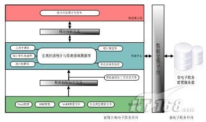 梦的结构框架图