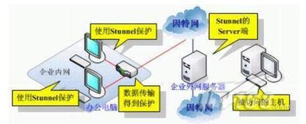 让你的邮件更安全 加密保护邮件服务器