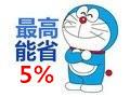�������ֱ��5%