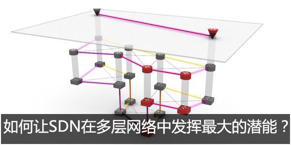 如何让SDN在多层网络中发挥最大的潜能